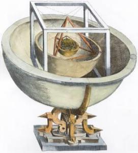 Modelo de Kepler apontando as distâncias relativas entre o sol e os planetas (Mysterium Cosmographicum, 1596)